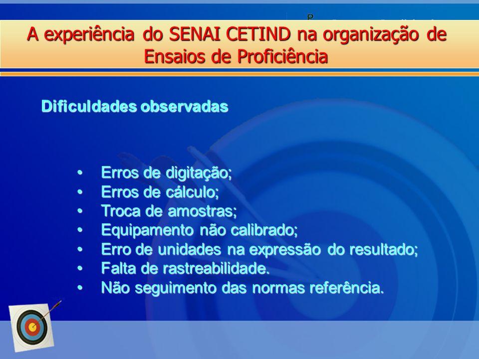 A experiência do SENAI CETIND na organização de Ensaios de Proficiência Dificuldades observadas Erros de digitação;Erros de digitação; Erros de cálcul