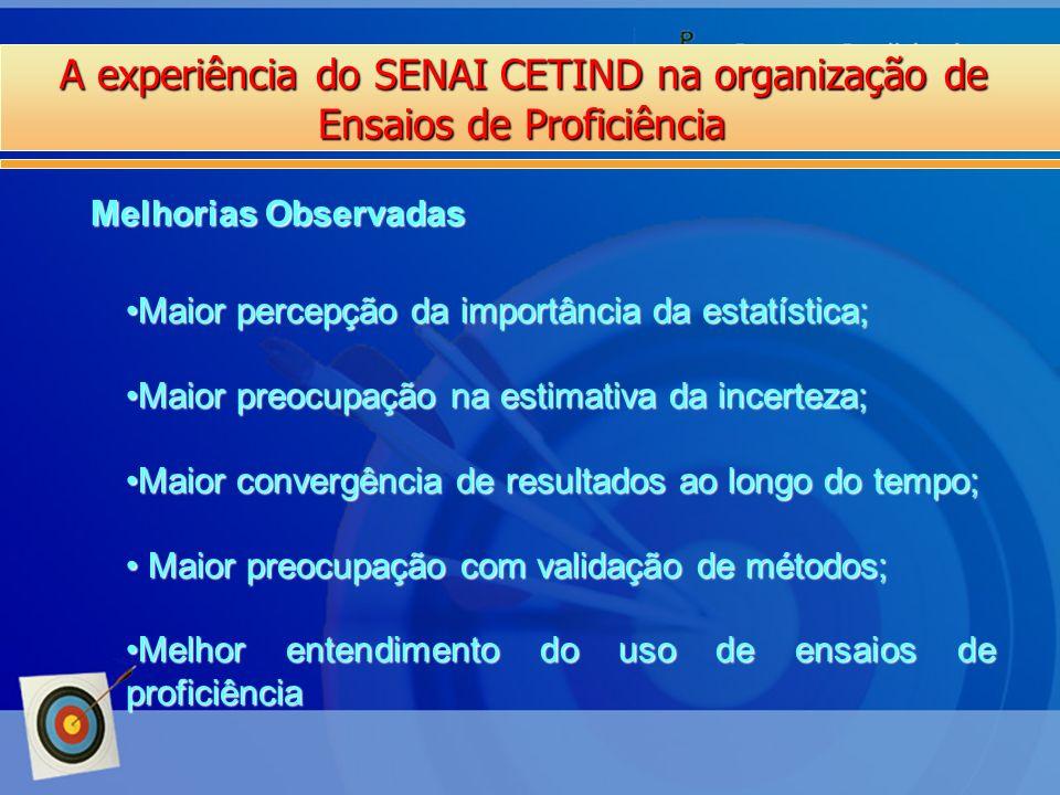 A experiência do SENAI CETIND na organização de Ensaios de Proficiência Melhorias Observadas Maior percepção da importância da estatística;Maior perce