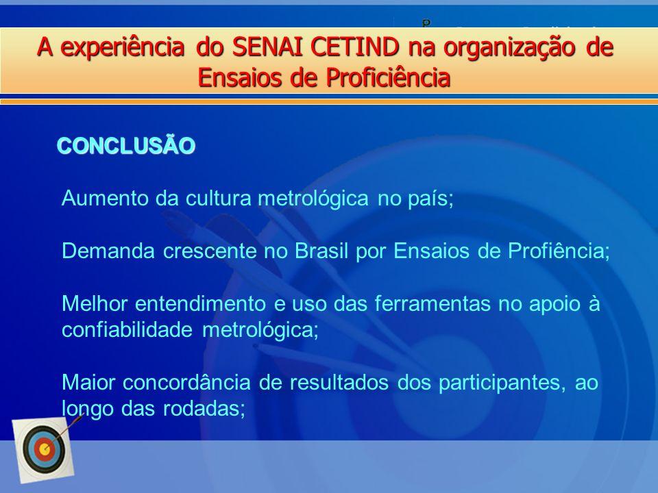 A experiência do SENAI CETIND na organização de Ensaios de Proficiência CONCLUSÃO Aumento da cultura metrológica no país; Demanda crescente no Brasil