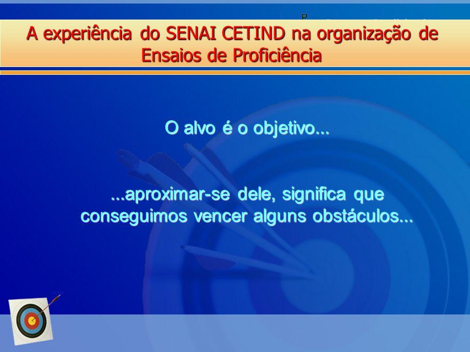 A experiência do SENAI CETIND na organização de Ensaios de Proficiência O alvo é o objetivo......aproximar-se dele, significa que conseguimos vencer a