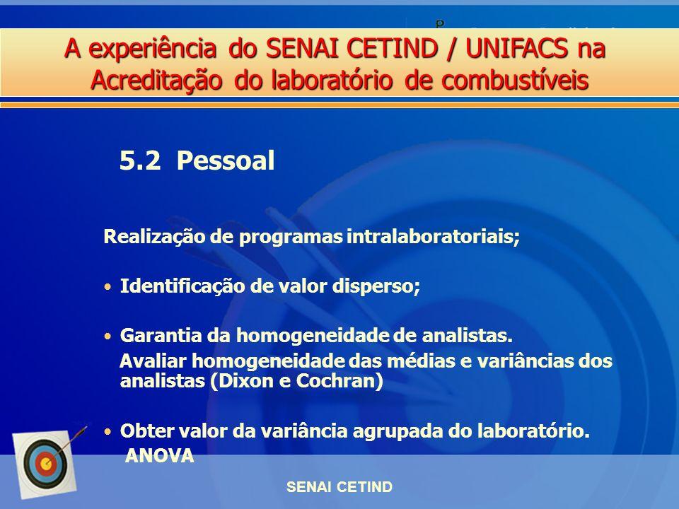 A experiência do SENAI CETIND / UNIFACS na Acreditação do laboratório de combustíveis SENAI CETIND Realização de programas intralaboratoriais; Identif