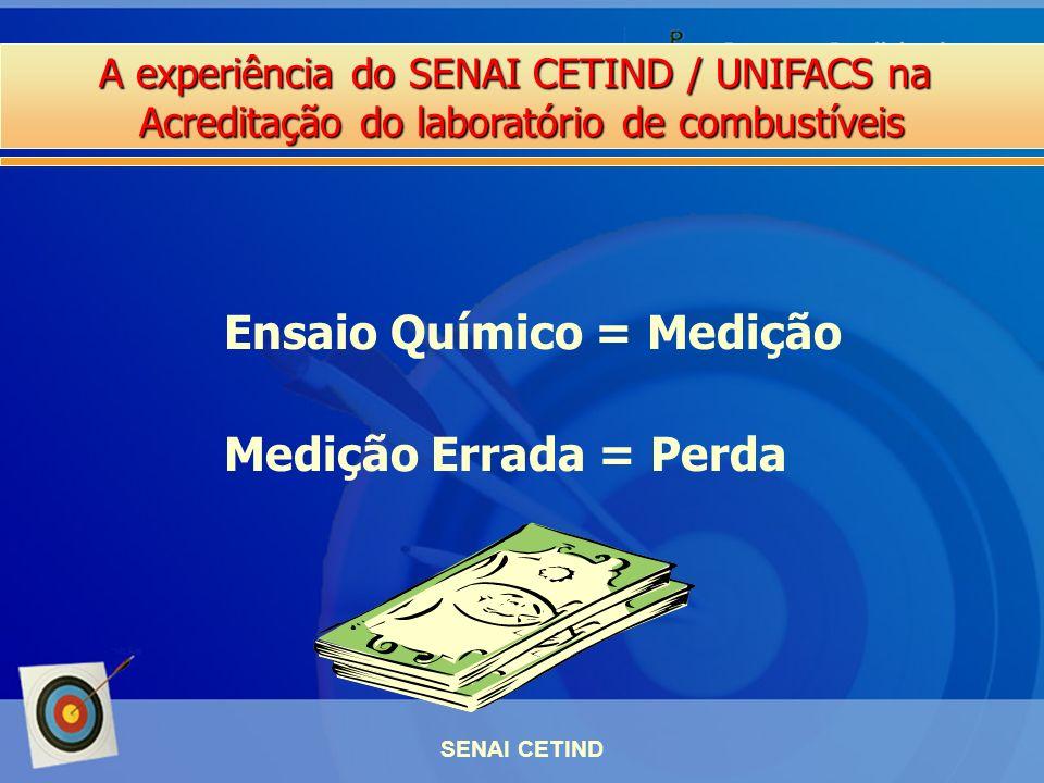 A experiência do SENAI CETIND / UNIFACS na Acreditação do laboratório de combustíveis SENAI CETIND Ensaio Químico = Medição Medição Errada = Perda