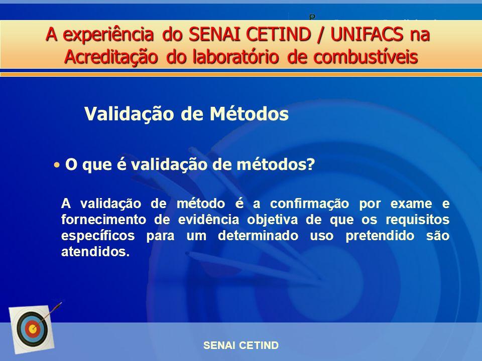 A experiência do SENAI CETIND / UNIFACS na Acreditação do laboratório de combustíveis SENAI CETIND O que é validação de métodos? Validação de Métodos