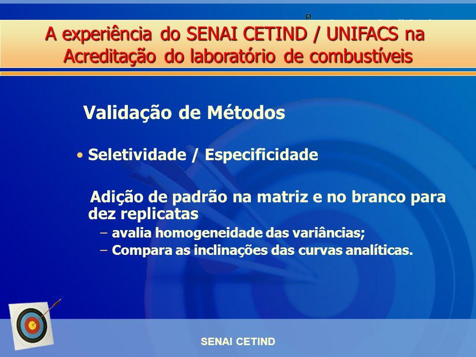 A experiência do SENAI CETIND / UNIFACS na Acreditação do laboratório de combustíveis SENAI CETIND Seletividade / Especificidade Adição de padrão na m