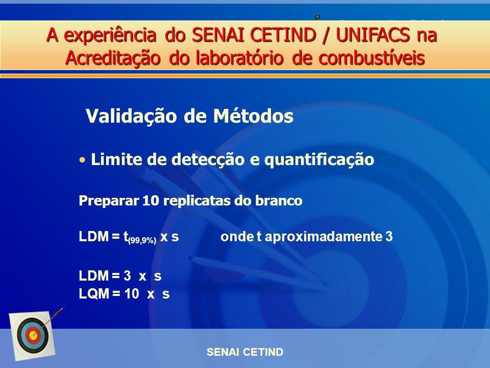 A experiência do SENAI CETIND / UNIFACS na Acreditação do laboratório de combustíveis SENAI CETIND Limite de detecção e quantificação Preparar 10 repl