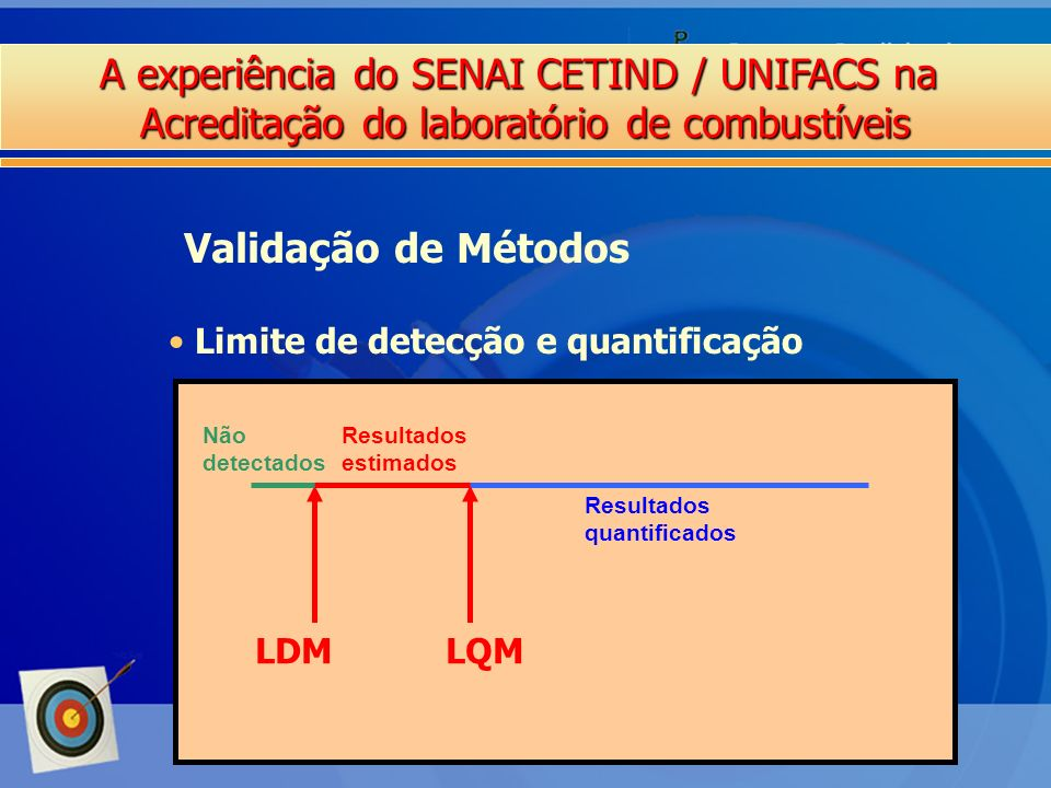 A experiência do SENAI CETIND / UNIFACS na Acreditação do laboratório de combustíveis SENAI CETIND Limite de detecção e quantificação Validação de Mét