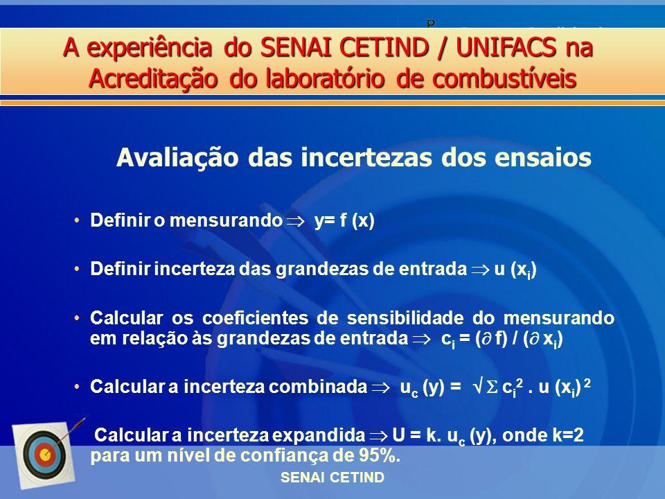 A experiência do SENAI CETIND / UNIFACS na Acreditação do laboratório de combustíveis SENAI CETIND Definir o mensurando y= f (x) Definir incerteza das