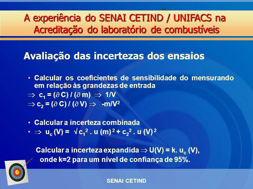 A experiência do SENAI CETIND / UNIFACS na Acreditação do laboratório de combustíveis SENAI CETIND Calcular os coeficientes de sensibilidade do mensur