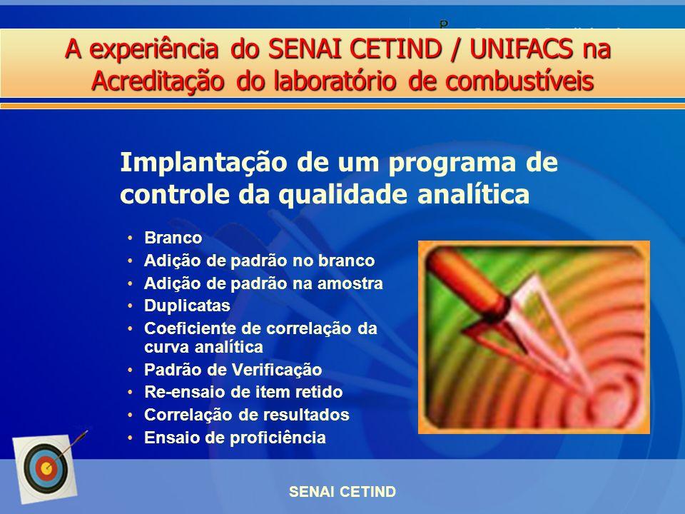 A experiência do SENAI CETIND / UNIFACS na Acreditação do laboratório de combustíveis SENAI CETIND Branco Adição de padrão no branco Adição de padrão