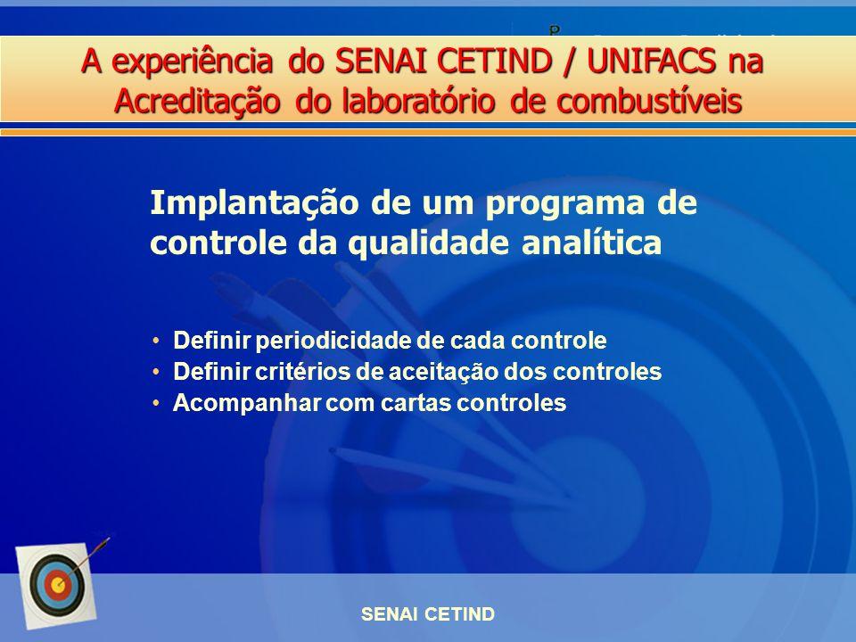 A experiência do SENAI CETIND / UNIFACS na Acreditação do laboratório de combustíveis SENAI CETIND Definir periodicidade de cada controle Definir crit