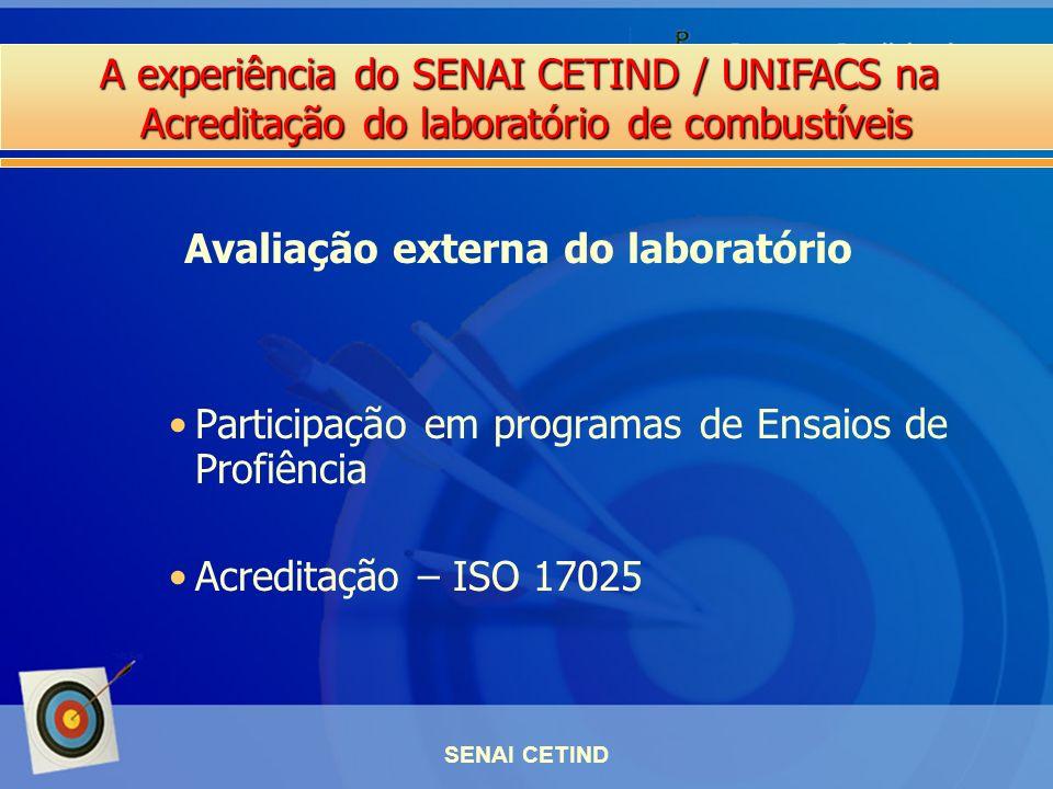 A experiência do SENAI CETIND / UNIFACS na Acreditação do laboratório de combustíveis SENAI CETIND Participação em programas de Ensaios de Profiência