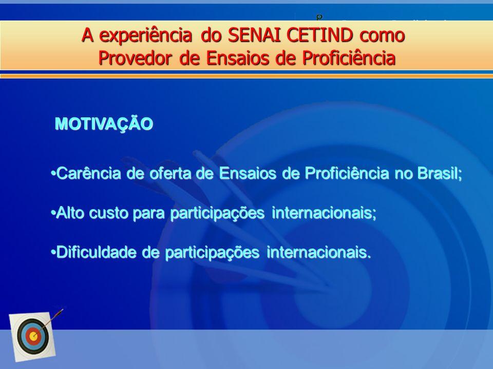 A experiência do SENAI CETIND como Provedor de Ensaios de Proficiência MOTIVAÇÃO Carência de oferta de Ensaios de Proficiência no Brasil;Carência de o