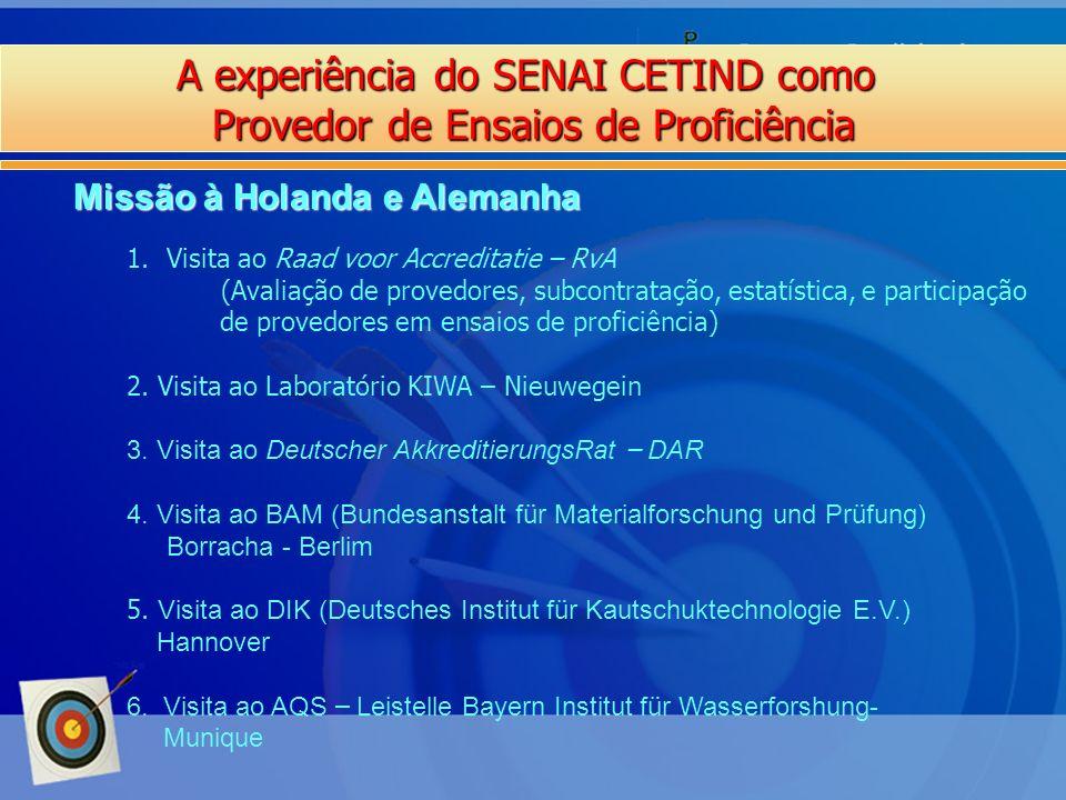 A experiência do SENAI CETIND como Provedor de Ensaios de Proficiência Missão à Holanda e Alemanha 1.Visita ao Raad voor Accreditatie – RvA (Avaliação