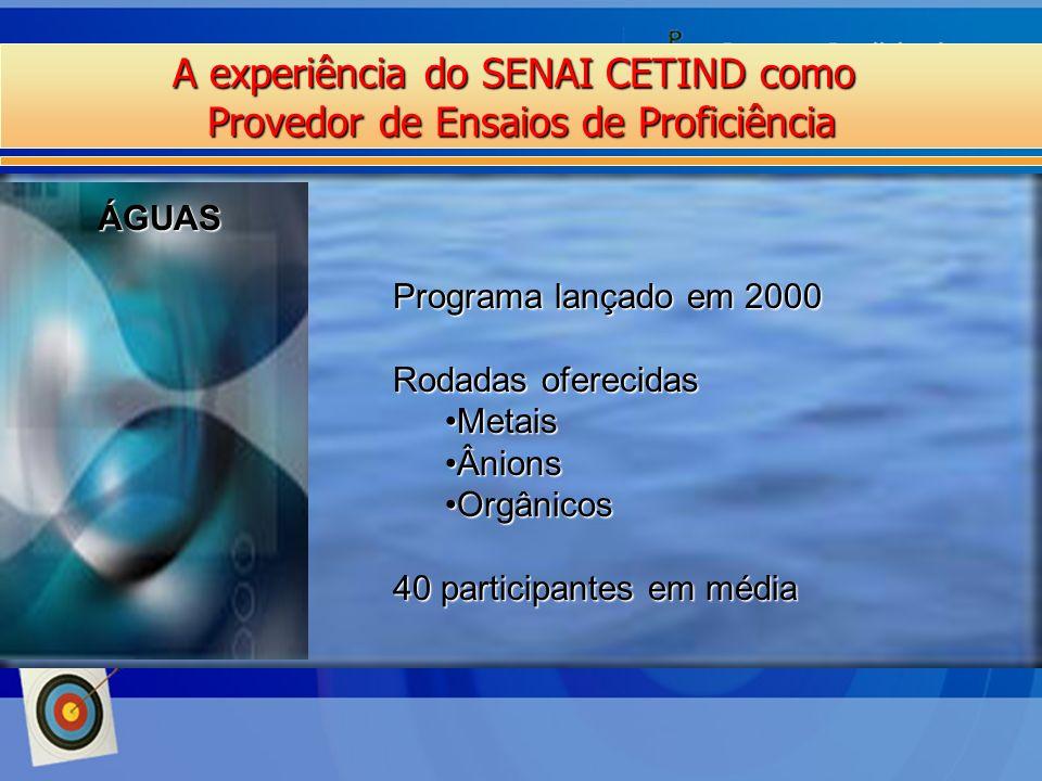 A experiência do SENAI CETIND como Provedor de Ensaios de Proficiência ÁGUAS Programa lançado em 2000 Rodadas oferecidas MetaisMetais ÂnionsÂnions Org