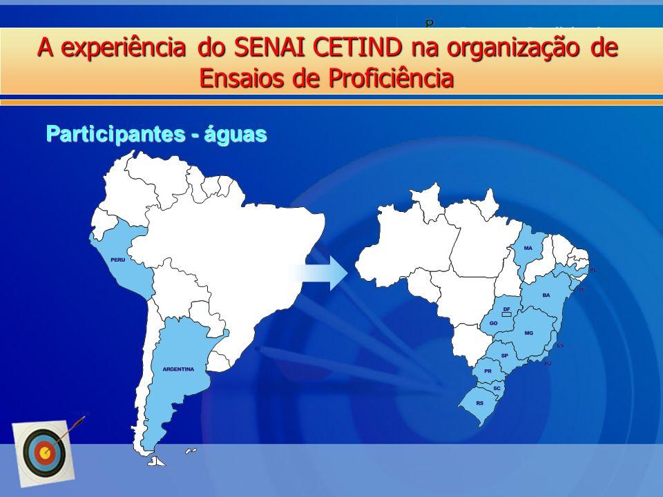 Participantes - águas A experiência do SENAI CETIND na organização de Ensaios de Proficiência