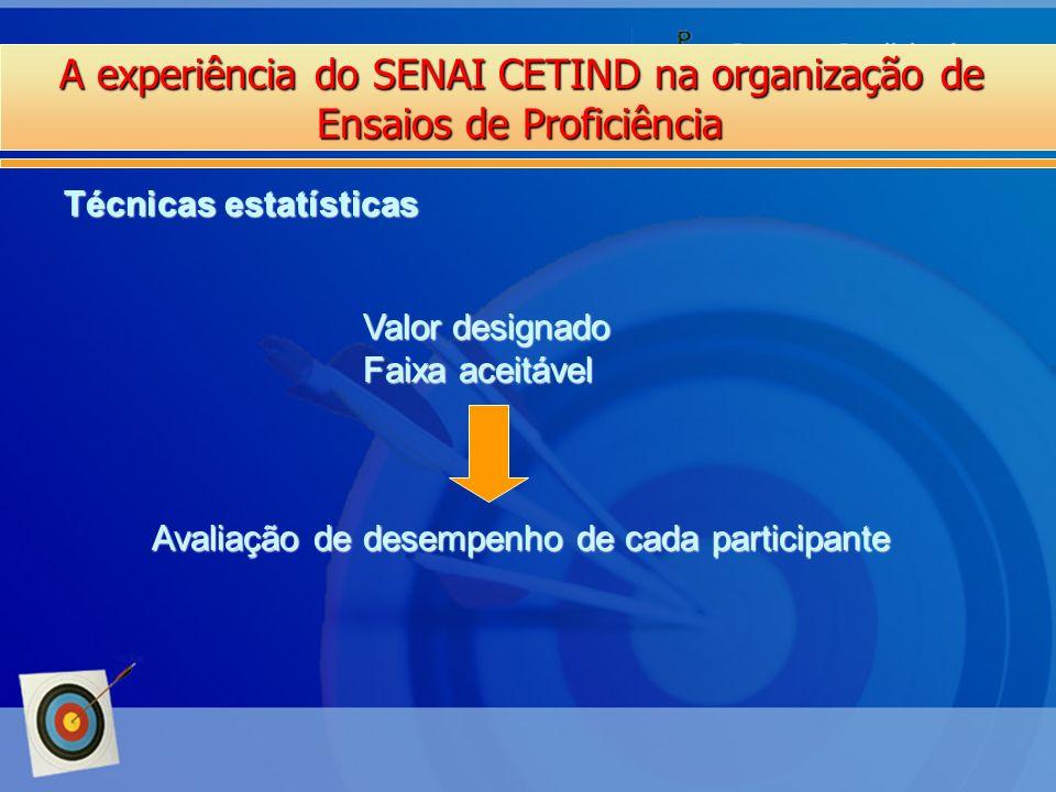 A experiência do SENAI CETIND na organização de Ensaios de Proficiência Técnicas estatísticas Valor designado Faixa aceitável Avaliação de desempenho