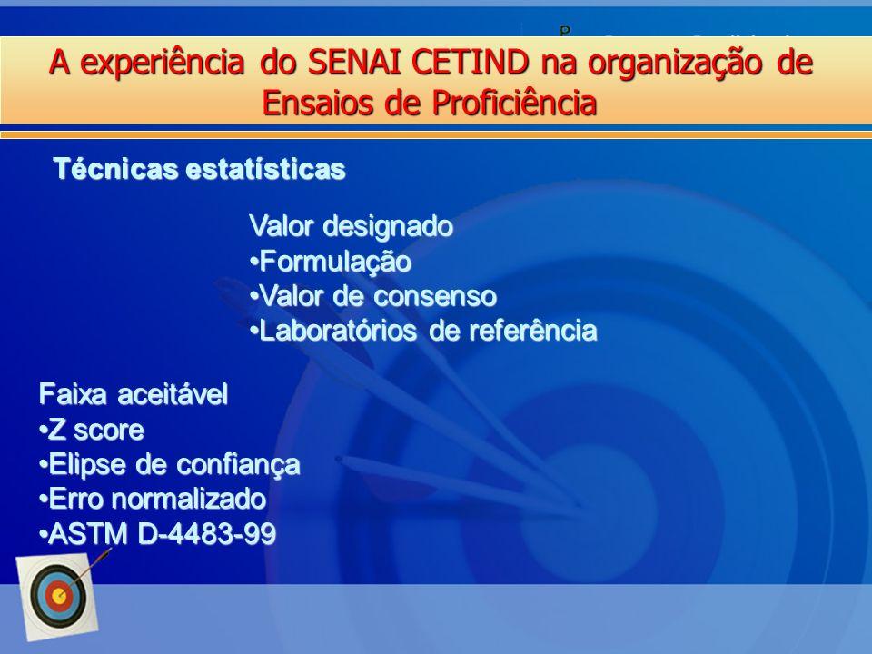 A experiência do SENAI CETIND na organização de Ensaios de Proficiência Técnicas estatísticas Valor designado FormulaçãoFormulação Valor de consensoVa