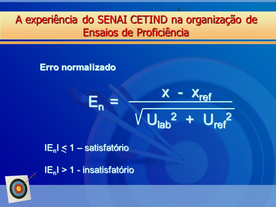 A experiência do SENAI CETIND na organização de Ensaios de Proficiência Erro normalizado E n = U lab 2 + U ref 2 x - x ref IE n I < 1 – satisfatório I