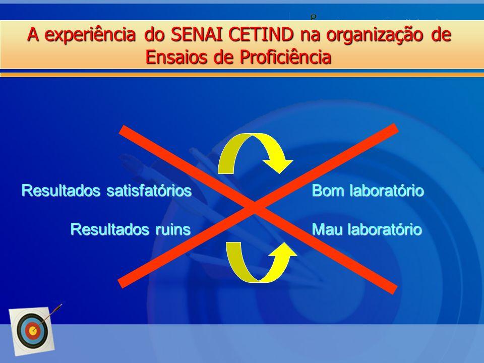 A experiência do SENAI CETIND na organização de Ensaios de Proficiência Resultados satisfatóriosBom laboratório Resultados ruinsMau laboratório Result