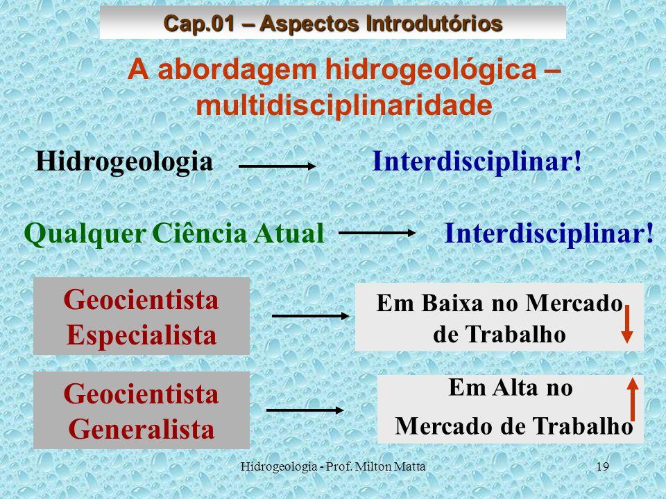 Hidrogeologia - Prof. Milton Matta19 Cap.01 – Aspectos Introdutórios A abordagem hidrogeológica – multidisciplinaridade HidrogeologiaInterdisciplinar!