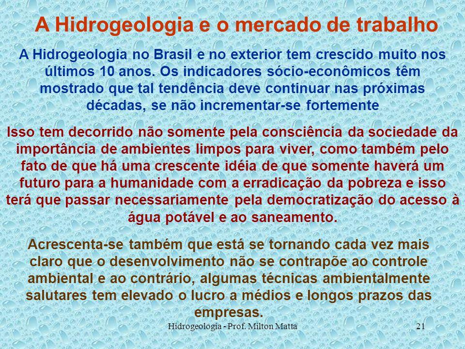Hidrogeologia - Prof. Milton Matta21 A Hidrogeologia no Brasil e no exterior tem crescido muito nos últimos 10 anos. Os indicadores sócio-econômicos t