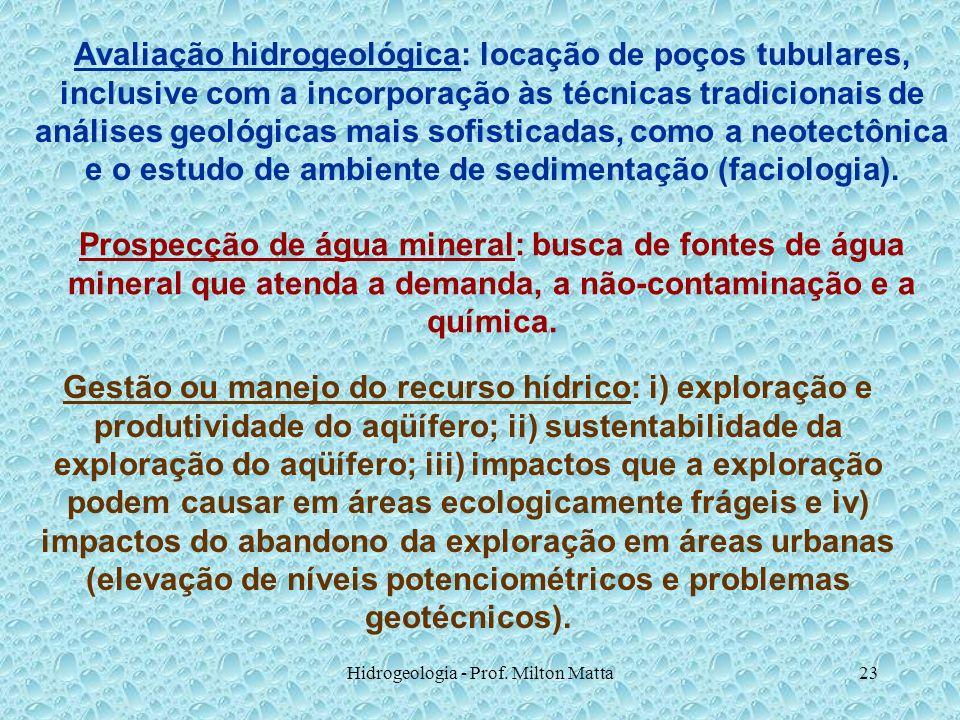 Hidrogeologia - Prof. Milton Matta23 Avaliação hidrogeológica: locação de poços tubulares, inclusive com a incorporação às técnicas tradicionais de an