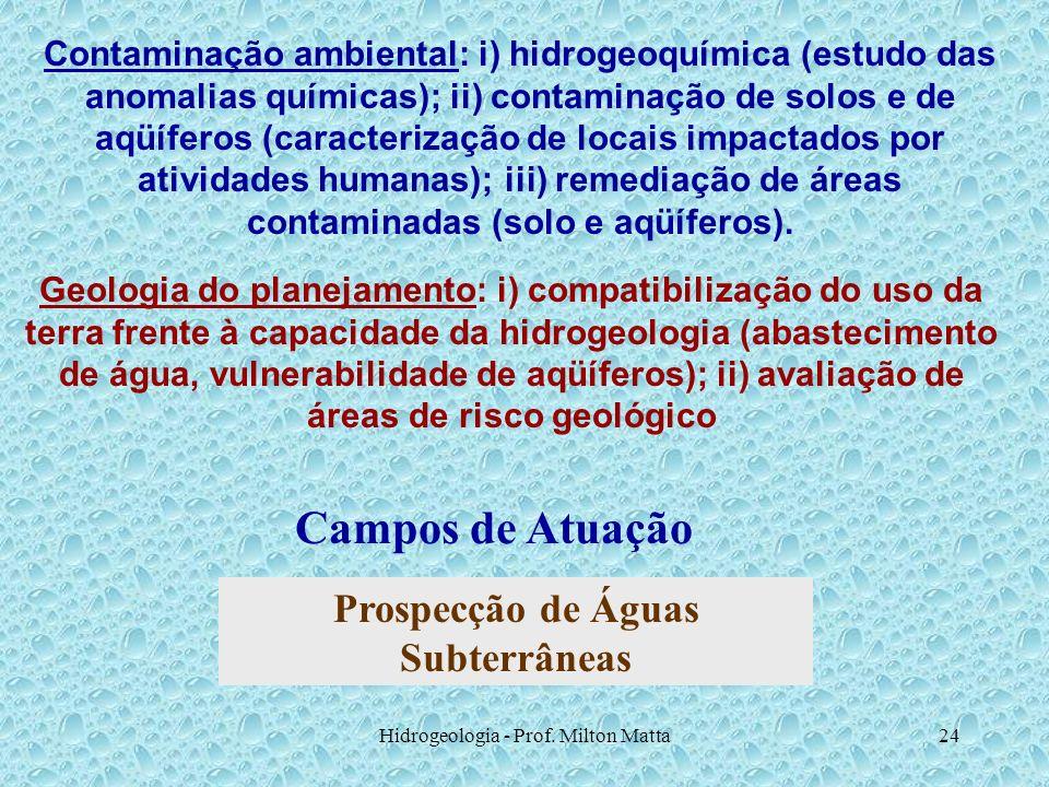 Hidrogeologia - Prof. Milton Matta24 Contaminação ambiental: i) hidrogeoquímica (estudo das anomalias químicas); ii) contaminação de solos e de aqüífe