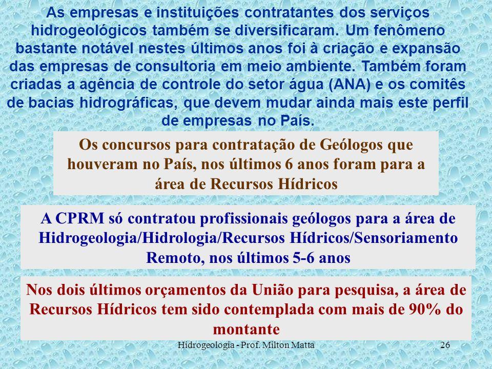 Hidrogeologia - Prof. Milton Matta26 As empresas e instituições contratantes dos serviços hidrogeológicos também se diversificaram. Um fenômeno bastan