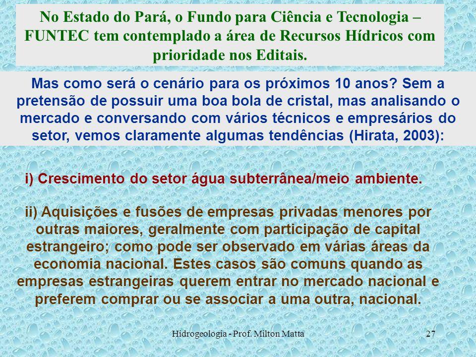Hidrogeologia - Prof. Milton Matta27 No Estado do Pará, o Fundo para Ciência e Tecnologia – FUNTEC tem contemplado a área de Recursos Hídricos com pri