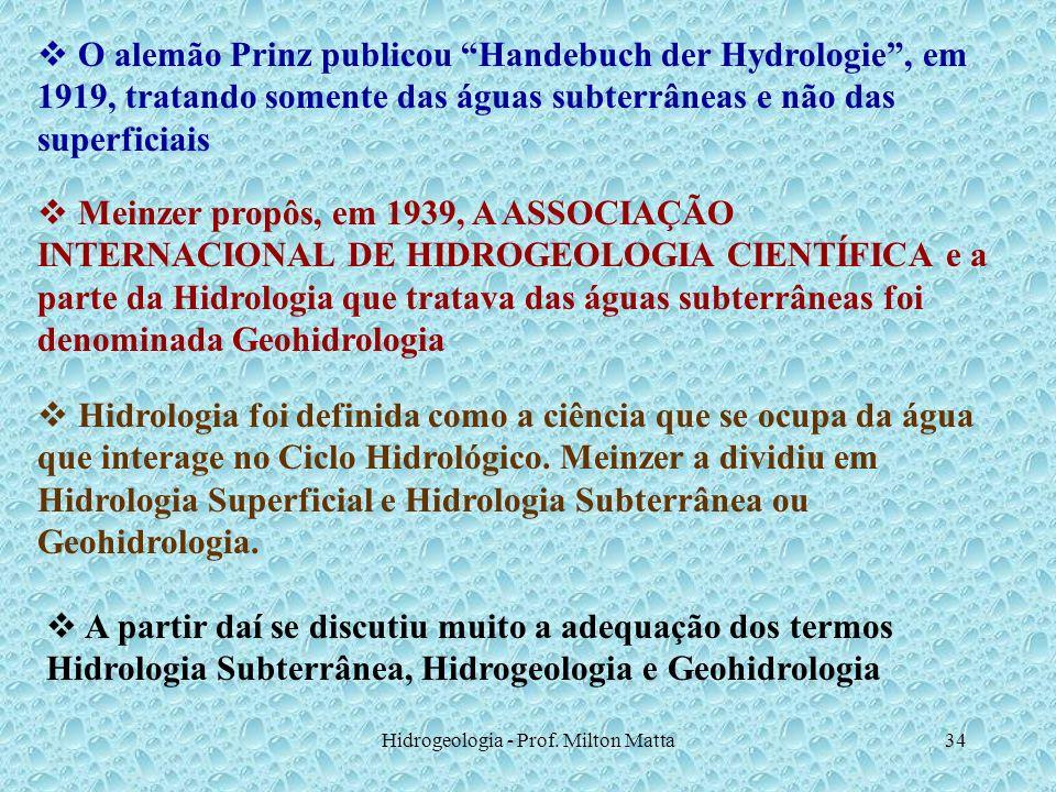 Hidrogeologia - Prof. Milton Matta34 O alemão Prinz publicou Handebuch der Hydrologie, em 1919, tratando somente das águas subterrâneas e não das supe