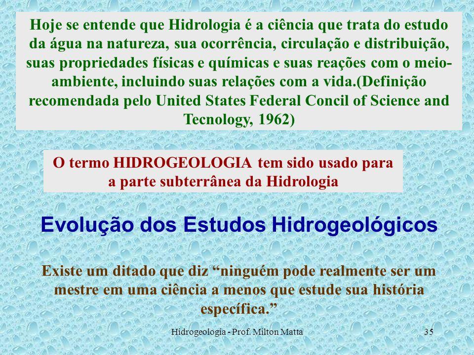 Hidrogeologia - Prof. Milton Matta35 Hoje se entende que Hidrologia é a ciência que trata do estudo da água na natureza, sua ocorrência, circulação e