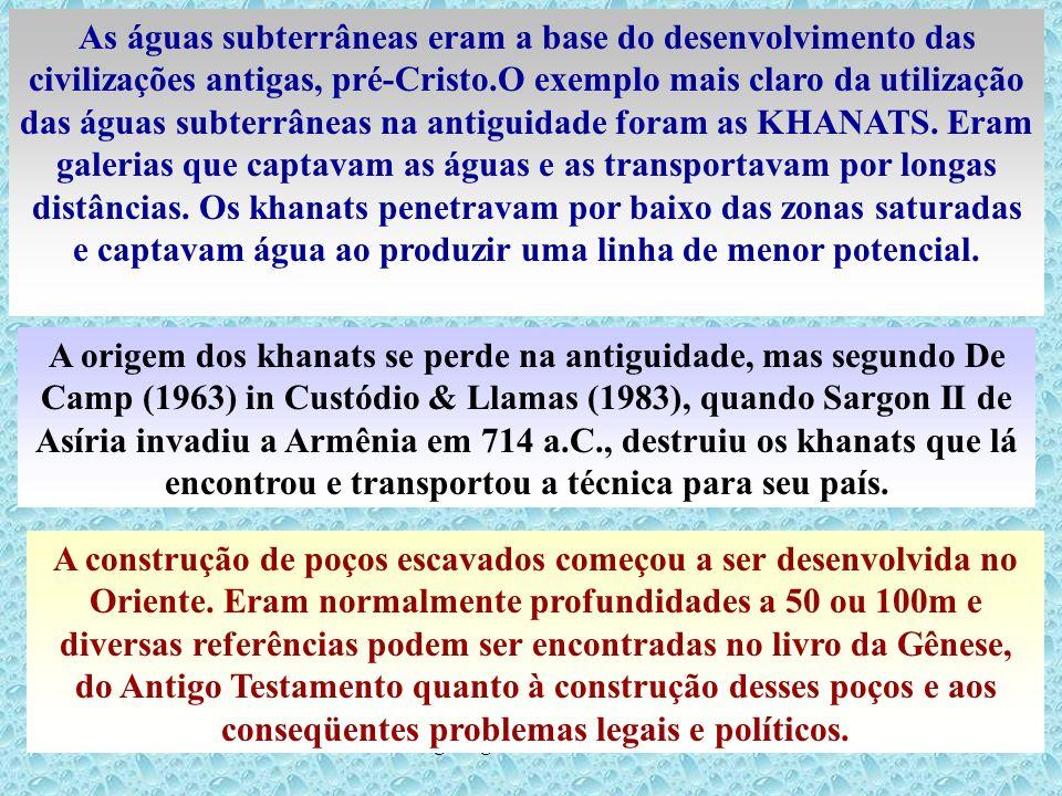 Hidrogeologia - Prof. Milton Matta37 As águas subterrâneas eram a base do desenvolvimento das civilizações antigas, pré-Cristo.O exemplo mais claro da