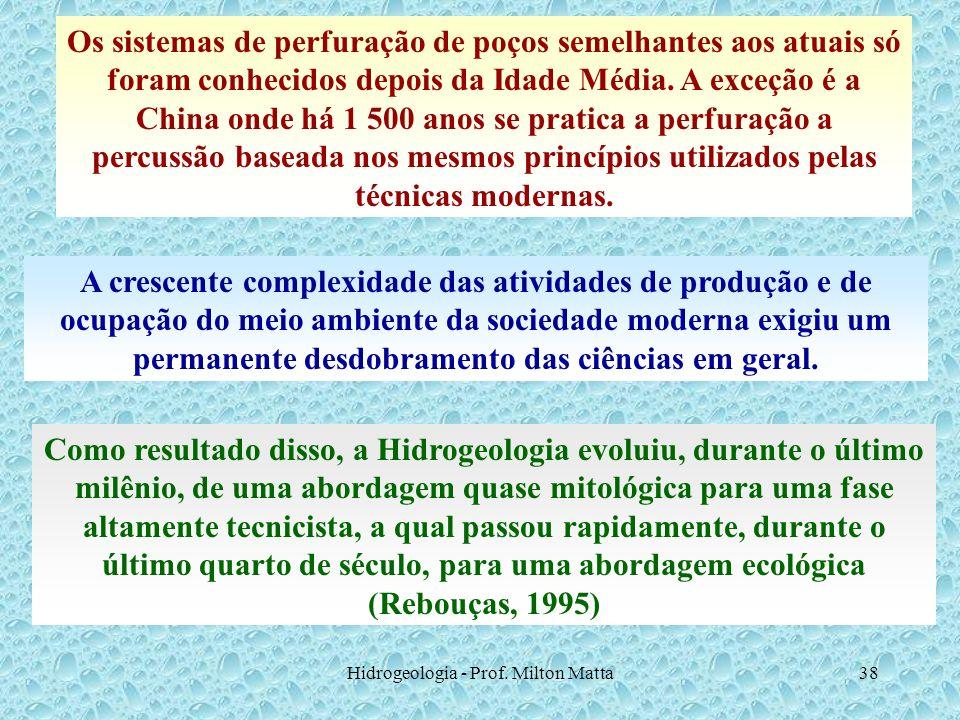 Hidrogeologia - Prof. Milton Matta38 Os sistemas de perfuração de poços semelhantes aos atuais só foram conhecidos depois da Idade Média. A exceção é