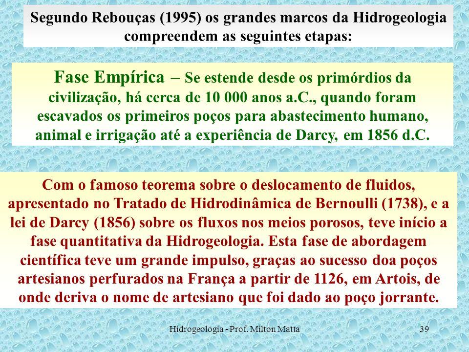 Hidrogeologia - Prof. Milton Matta39 Segundo Rebouças (1995) os grandes marcos da Hidrogeologia compreendem as seguintes etapas: Fase Empírica – Se es