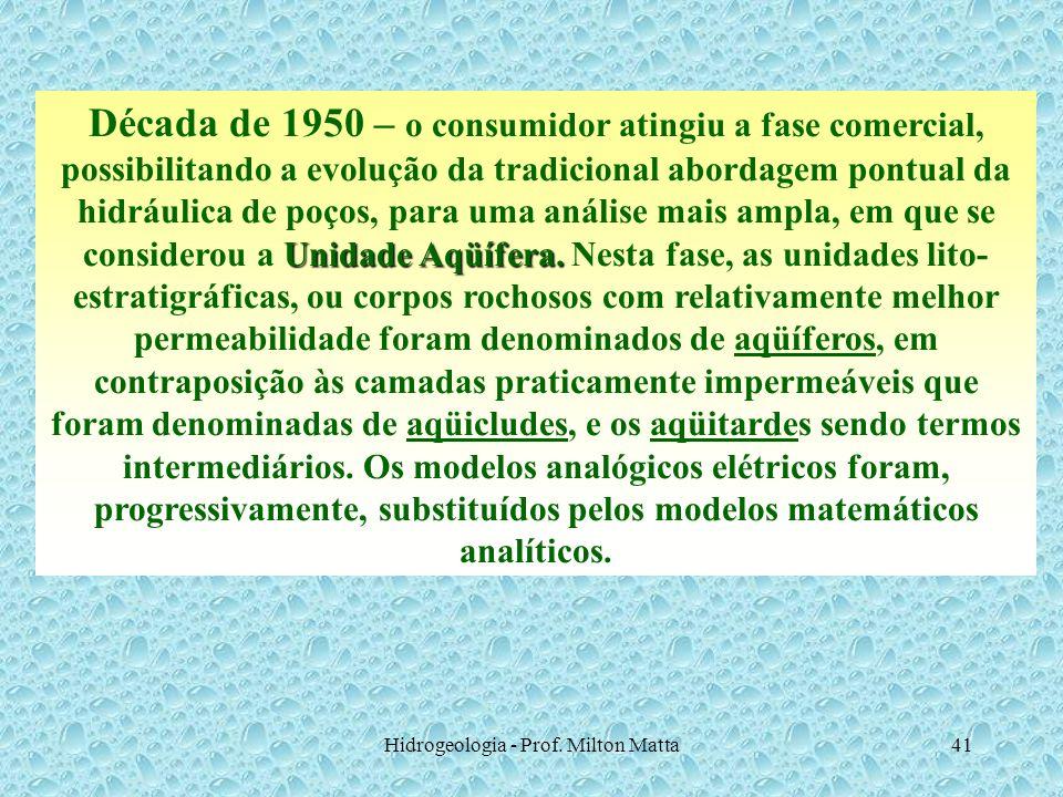 Hidrogeologia - Prof. Milton Matta41 Unidade Aqüífera. Década de 1950 – o consumidor atingiu a fase comercial, possibilitando a evolução da tradiciona