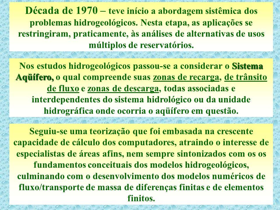 Hidrogeologia - Prof. Milton Matta42 Década de 1970 – teve início a abordagem sistêmica dos problemas hidrogeológicos. Nesta etapa, as aplicações se r