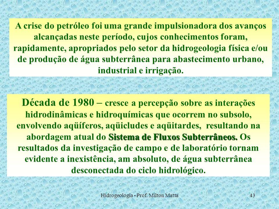 Hidrogeologia - Prof. Milton Matta43 A crise do petróleo foi uma grande impulsionadora dos avanços alcançadas neste período, cujos conhecimentos foram