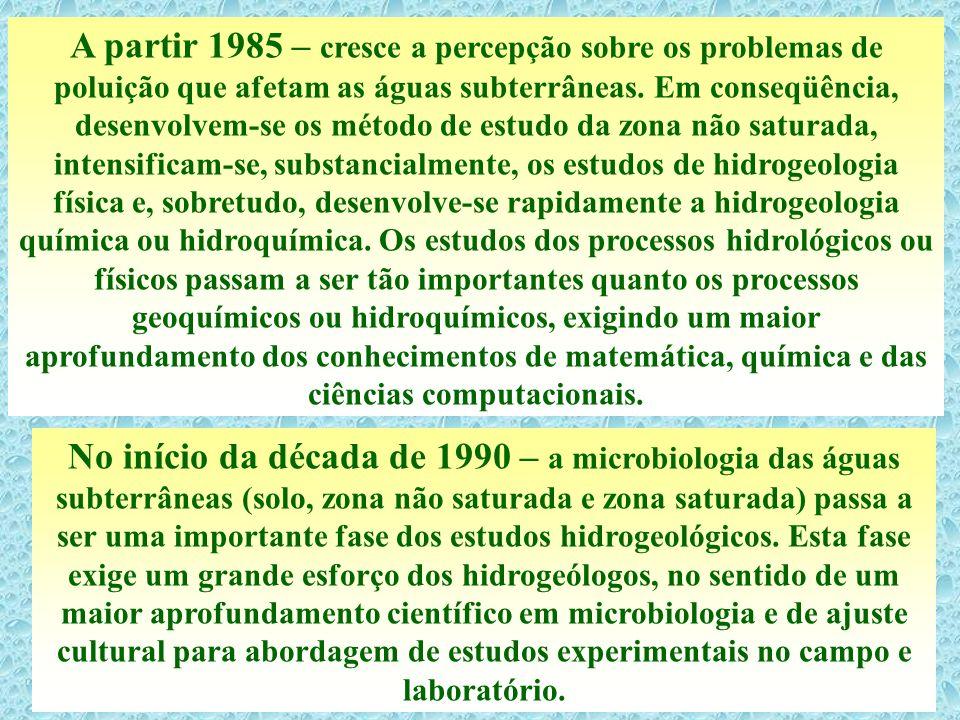 Hidrogeologia - Prof. Milton Matta44 A partir 1985 – cresce a percepção sobre os problemas de poluição que afetam as águas subterrâneas. Em conseqüênc