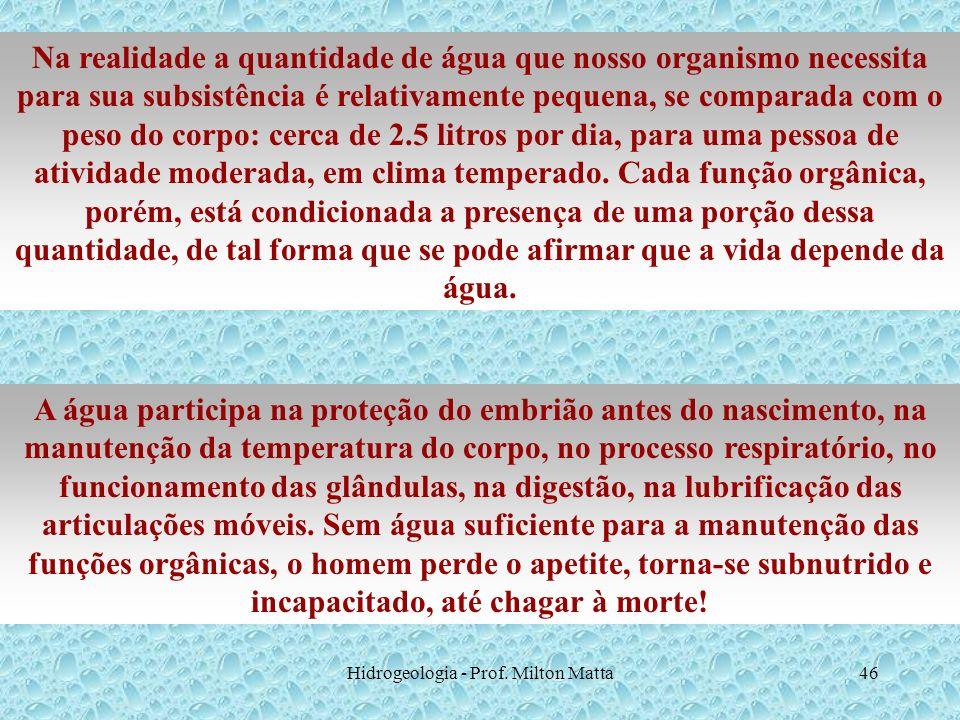 Hidrogeologia - Prof. Milton Matta46 Na realidade a quantidade de água que nosso organismo necessita para sua subsistência é relativamente pequena, se