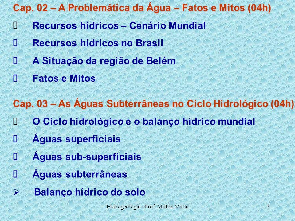 Hidrogeologia - Prof. Milton Matta5 Cap. 02 – A Problemática da Água – Fatos e Mitos (04h) Recursos hídricos – Cenário Mundial Recursos hídricos no Br