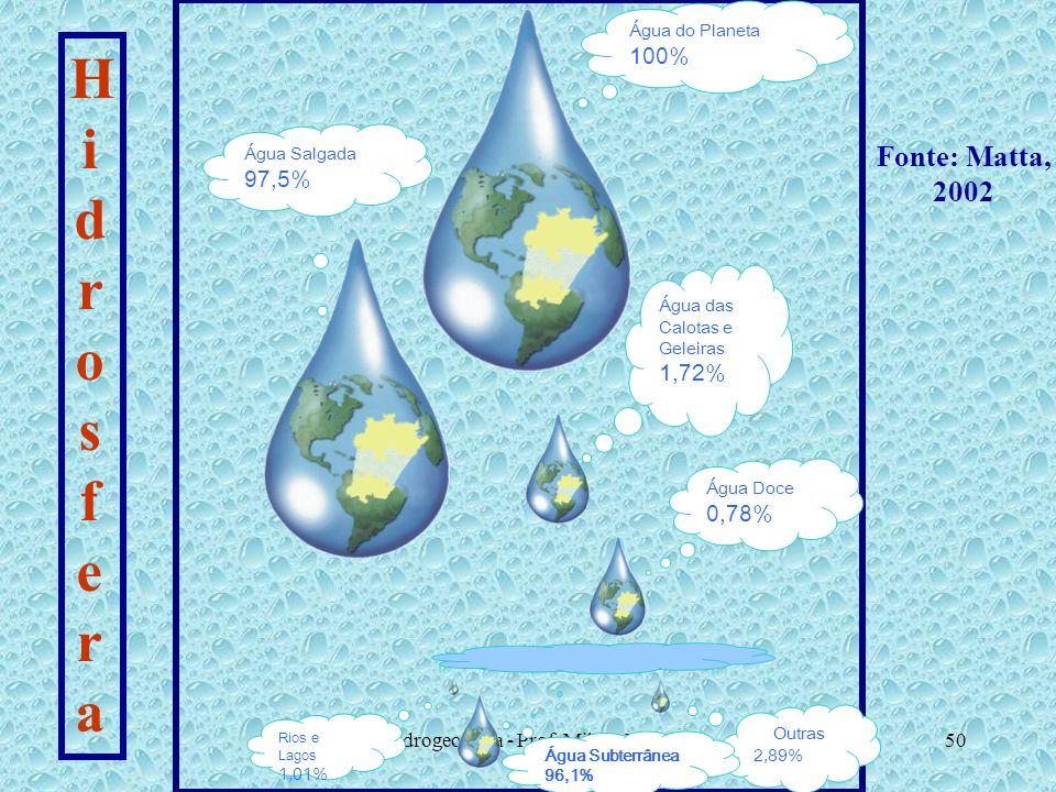 Hidrogeologia - Prof. Milton Matta50 Água do Planeta 100% Água Salgada 97,5% Água das Calotas e Geleiras 1,72% Água Doce 0,78% Rios e Lagos 1,01% Outr