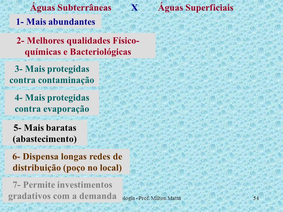 Hidrogeologia - Prof. Milton Matta54 Águas SubterrâneasÁguas SuperficiaisX 1- Mais abundantes 2- Melhores qualidades Físico- químicas e Bacteriológica