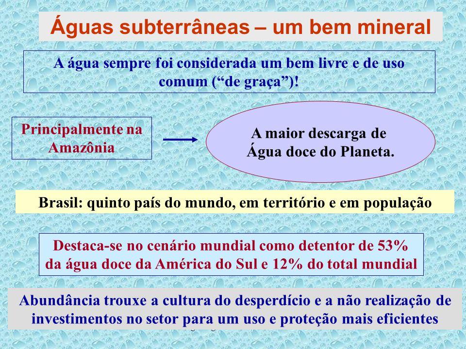 Hidrogeologia - Prof. Milton Matta57 Águas subterrâneas – um bem mineral A água sempre foi considerada um bem livre e de uso comum (de graça)! Princip