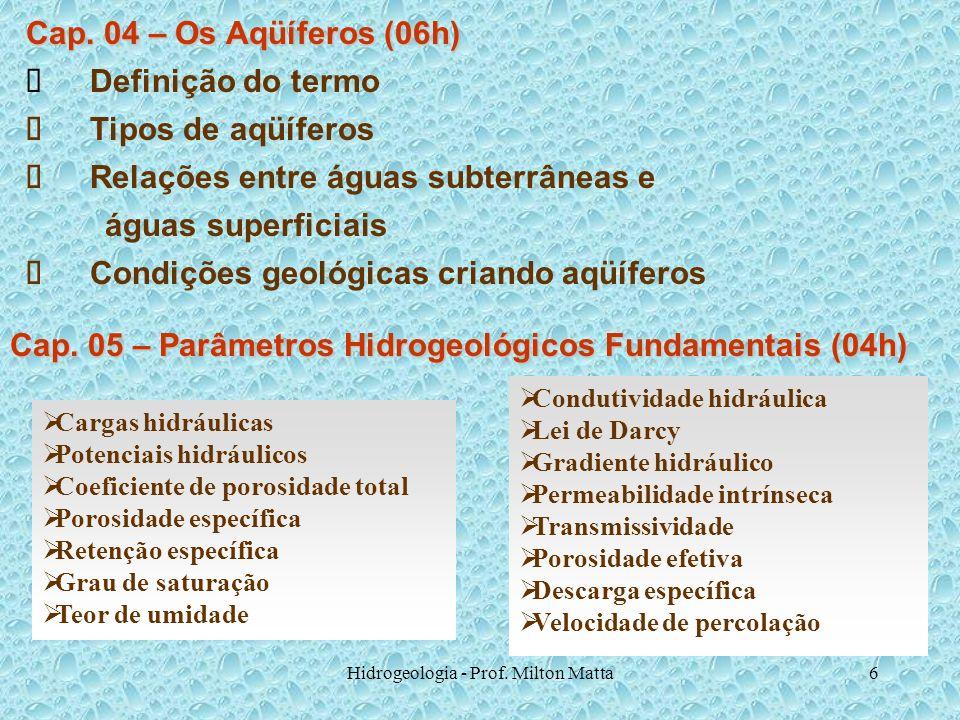 Hidrogeologia - Prof. Milton Matta6 Cap. 04 – Os Aqüíferos (06h) Definição do termo Tipos de aqüíferos Relações entre águas subterrâneas e águas super