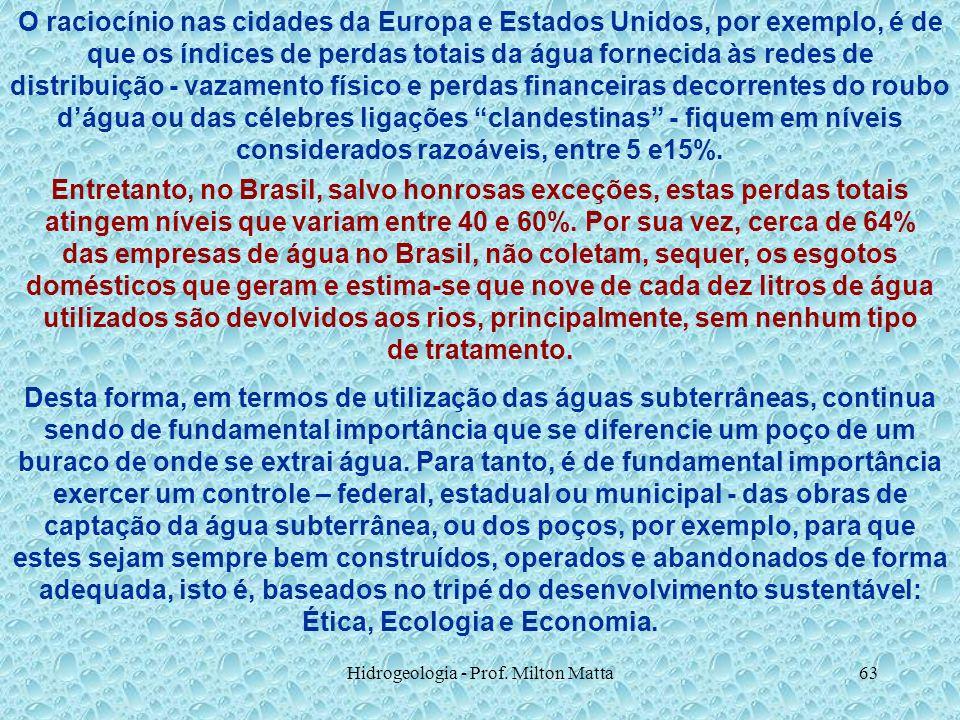 Hidrogeologia - Prof. Milton Matta63 O raciocínio nas cidades da Europa e Estados Unidos, por exemplo, é de que os índices de perdas totais da água fo