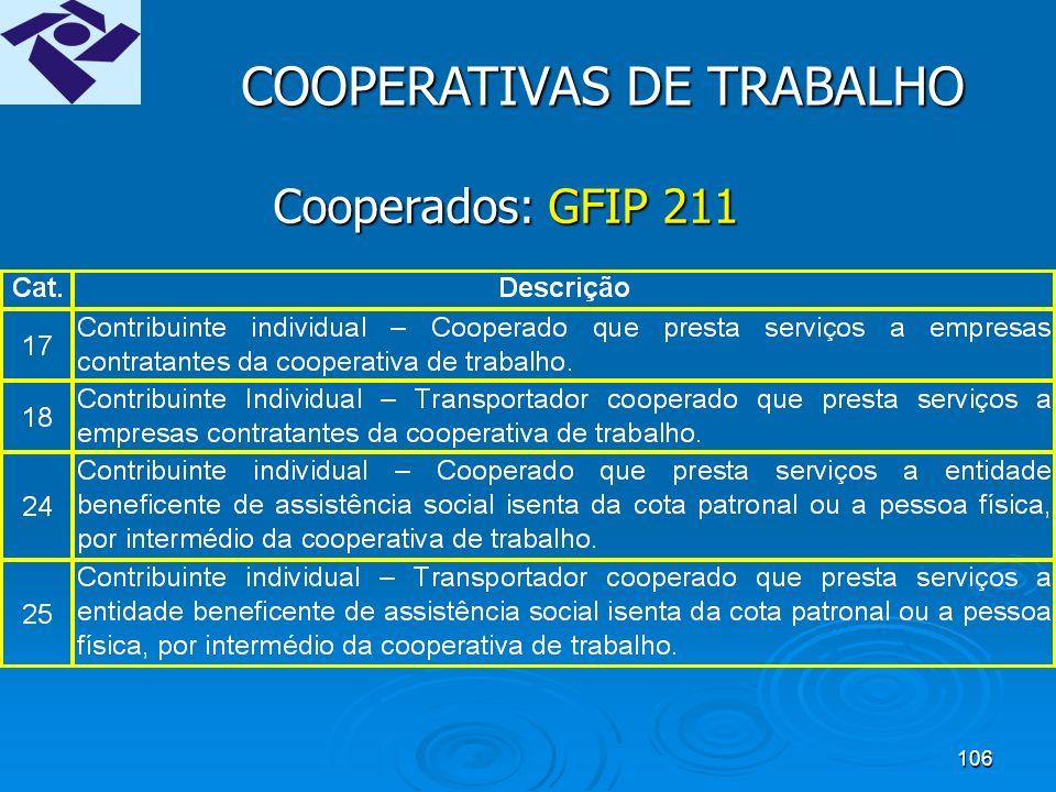 105 COOPERATIVAS DE TRABALHO 03/2000: As cooperativas de trabalho deixaram de contribuir sobre o valor distribuído aos cooperados.03/2000: As cooperativas de trabalho deixaram de contribuir sobre o valor distribuído aos cooperados.