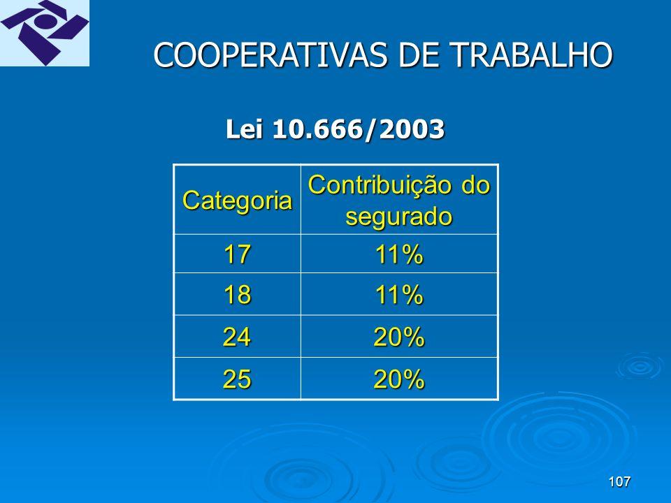 106 COOPERATIVAS DE TRABALHO Cooperados: GFIP 211 Cooperados: GFIP 211