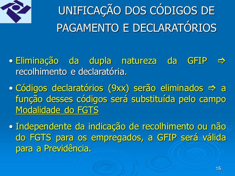 14 ENTREGA EXCLUSIVA PELA INTERNET UTILIZAÇÃO DAS INFORMAÇÕES ORIGINAIS Obrigatória a partir de 03/2005 via Conectividade Social.