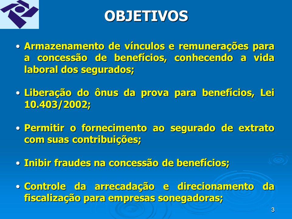 3 OBJETIVOS ArmazenamentoArmazenamento de vínculos e remunerações para a concessão de benefícios, conhecendo a vida laboral dos segurados; LiberaçãoLiberação do ônus da prova para benefícios, Lei 10.403/2002; PermitirPermitir o fornecimento ao segurado de extrato com suas contribuições; InibirInibir fraudes na concessão de benefícios; ControleControle da arrecadação e direcionamento da fiscalização para empresas sonegadoras;