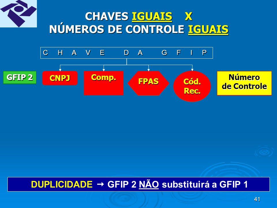 40 CHAVES IGUAIS X NÚMEROS DE CONTROLE IGUAIS CNPJComp.FPASCód.Rec.